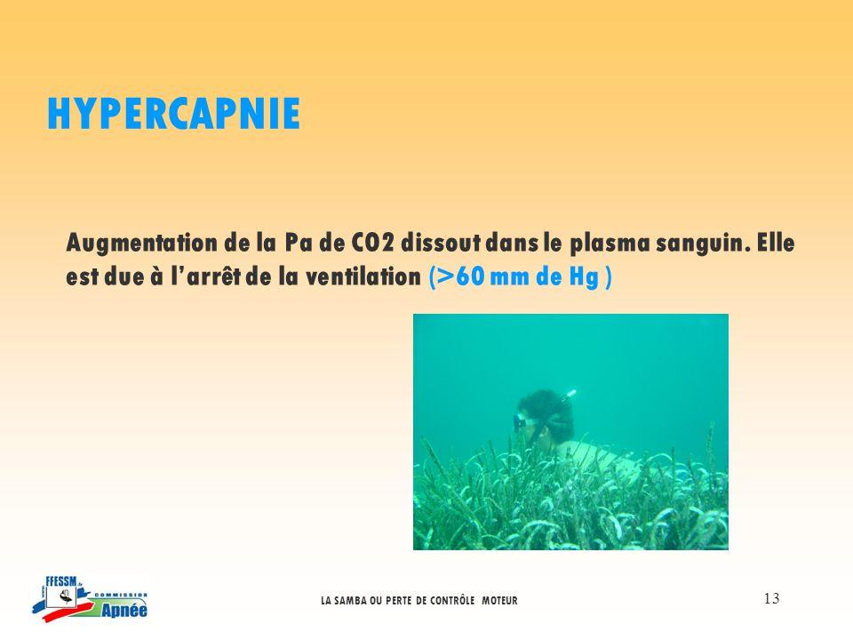 HYPERCAPNIE Augmentation de la Pa de CO2 dissout dans le plasma sanguin.