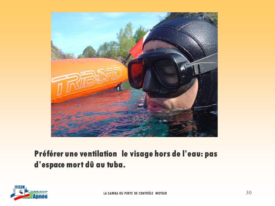 Préférer une ventilation le visage hors de l'eau: pas d'espace mort dû au tuba.