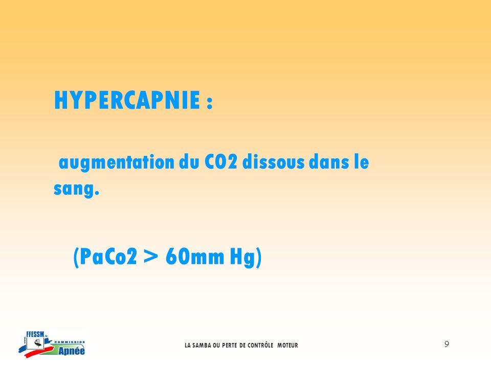 HYPERCAPNIE : (PaCo2 > 60mm Hg)