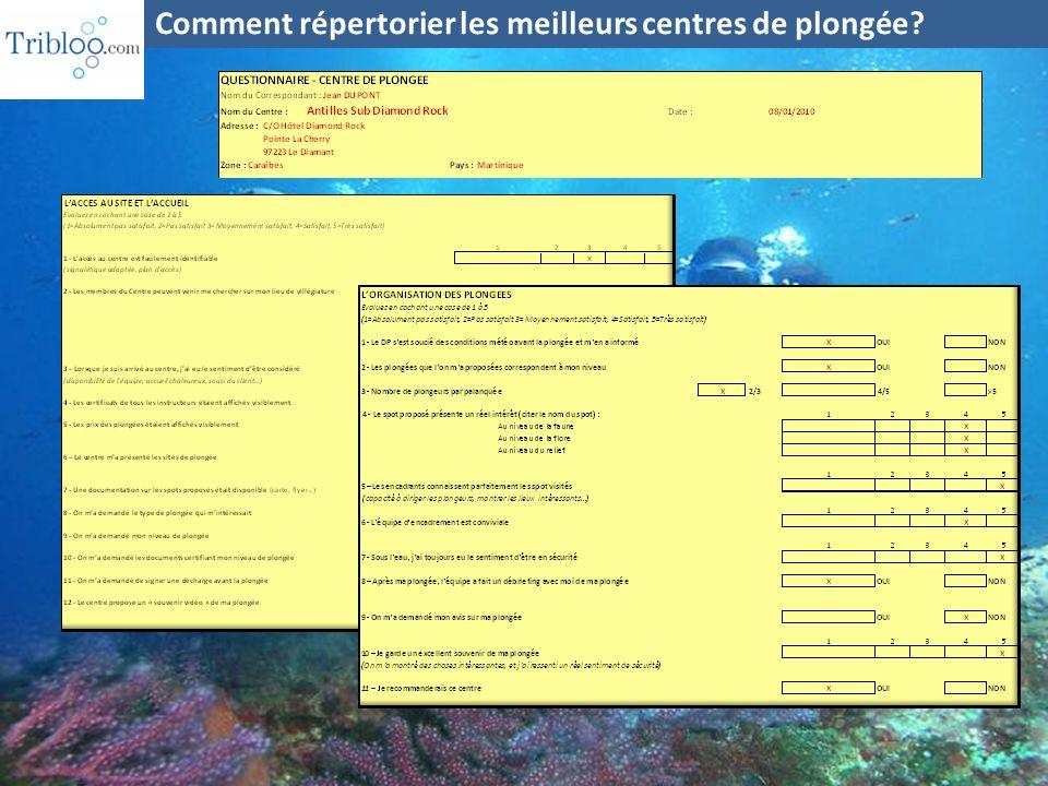 Comment répertorier les meilleurs centres de plongée