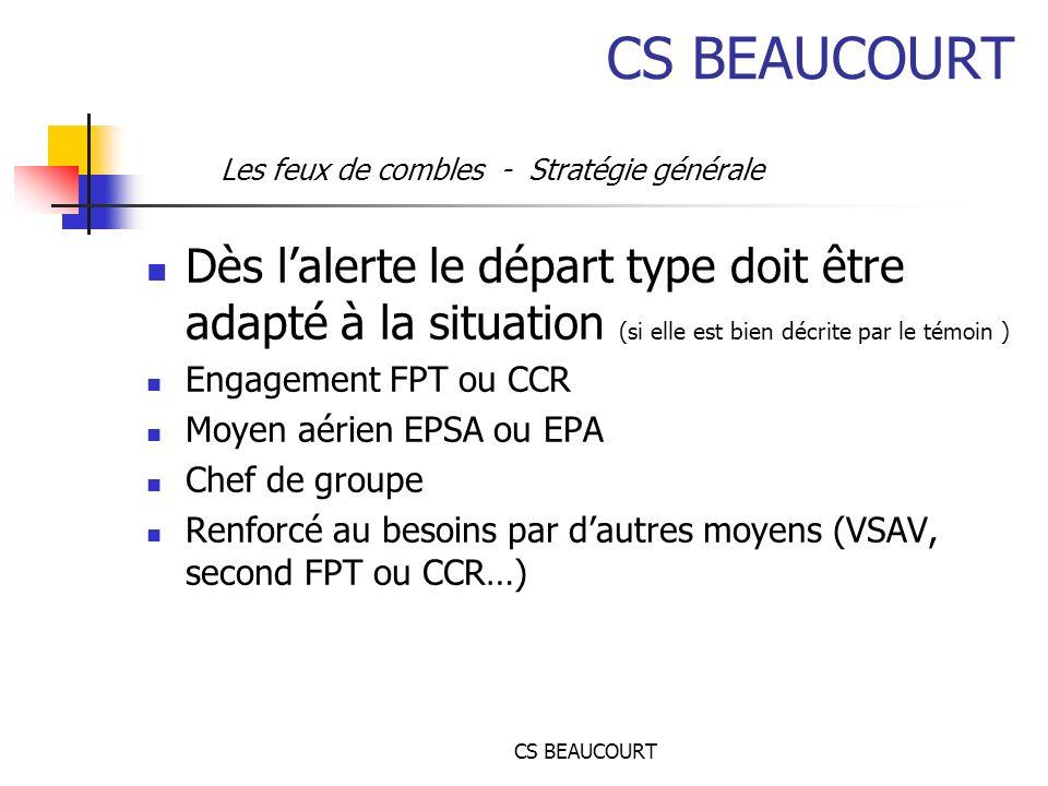 CS BEAUCOURT Les feux de combles - Stratégie générale.