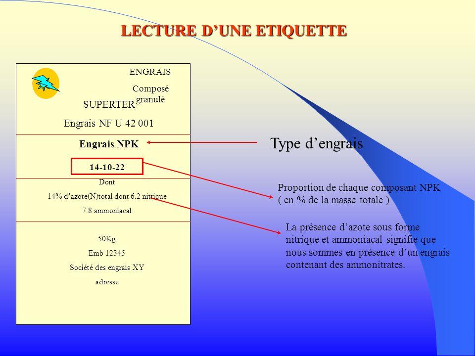 LECTURE D'UNE ETIQUETTE