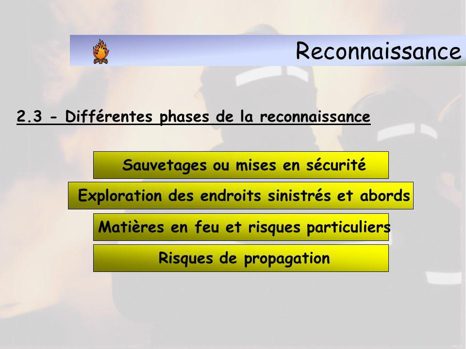 Reconnaissance 2.3 - Différentes phases de la reconnaissance