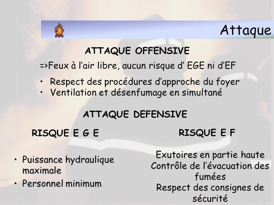 Attaque ATTAQUE OFFENSIVE