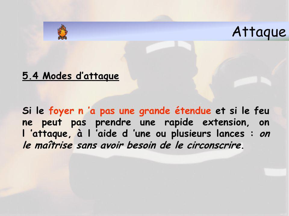 Attaque 5.4 Modes d'attaque