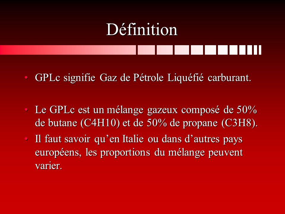 Définition GPLc signifie Gaz de Pétrole Liquéfié carburant.
