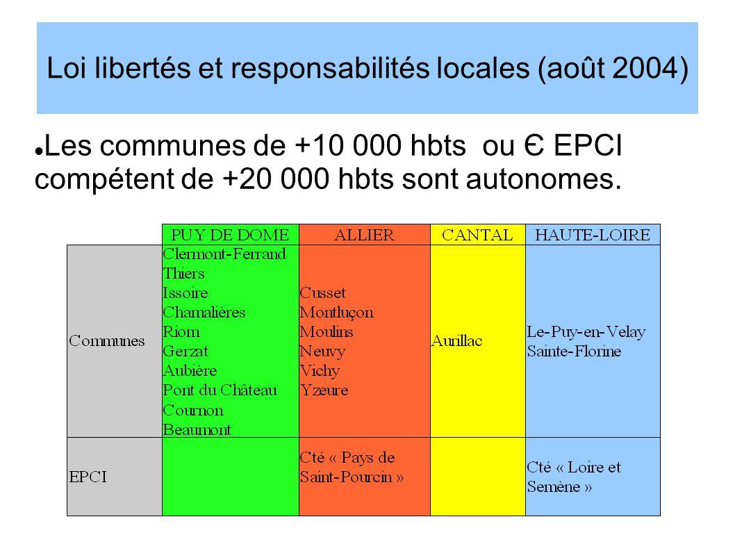 Loi libertés et responsabilités locales (août 2004)