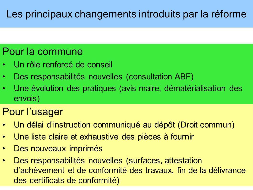 Les principaux changements introduits par la réforme