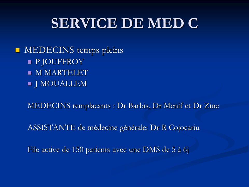 SERVICE DE MED C MEDECINS temps pleins P JOUFFROY M MARTELET