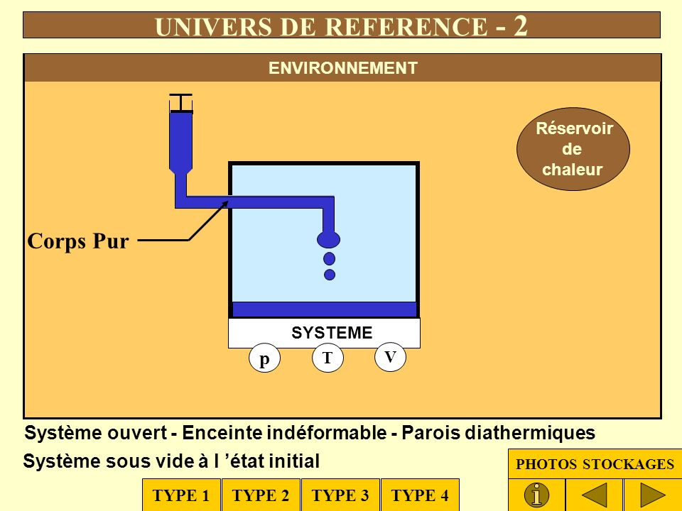 UNIVERS DE REFERENCE - 2 Corps Pur