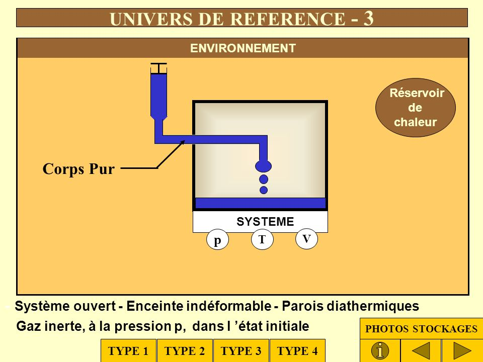 UNIVERS DE REFERENCE - 3 Corps Pur