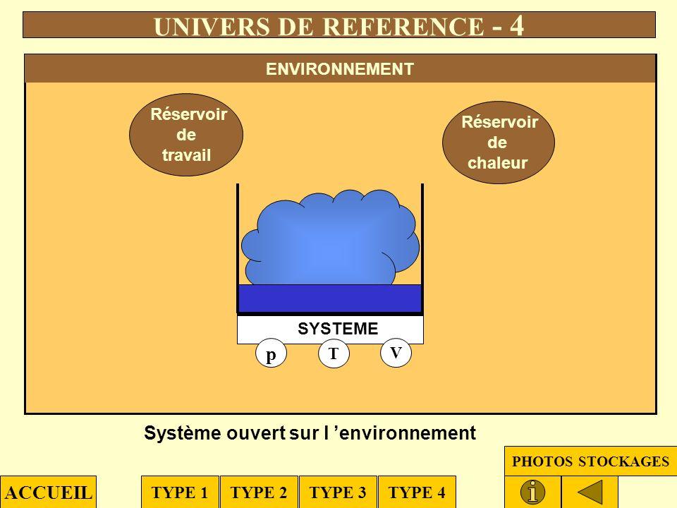 Système ouvert sur l 'environnement
