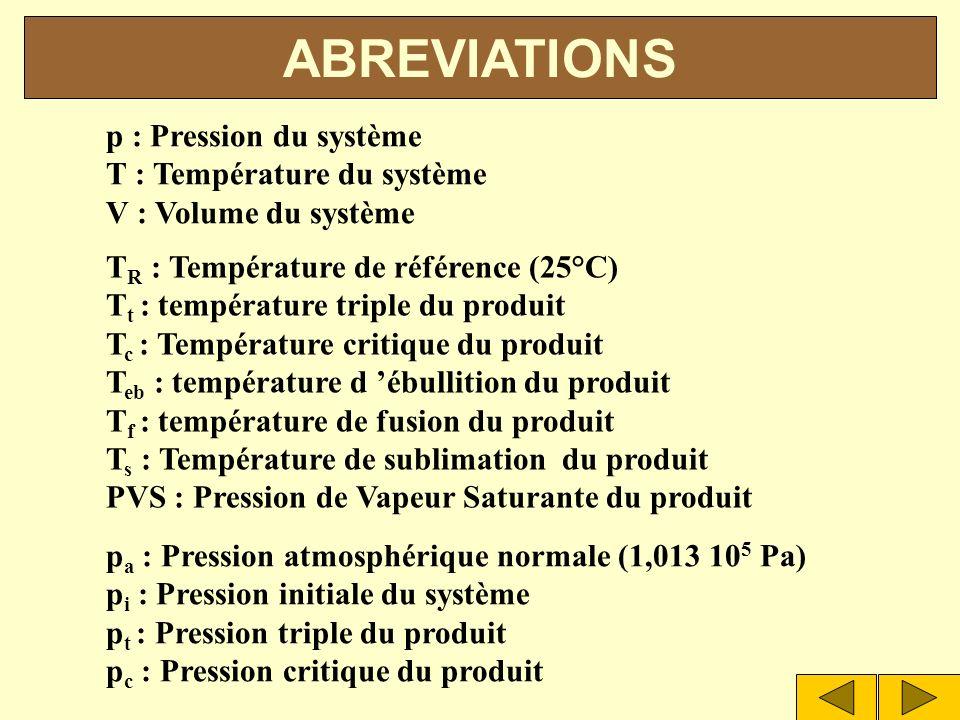 ABREVIATIONS p : Pression du système T : Température du système