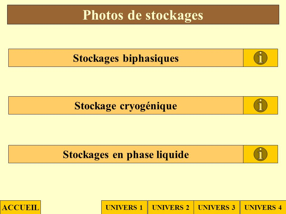 Stockages biphasiques Stockages en phase liquide