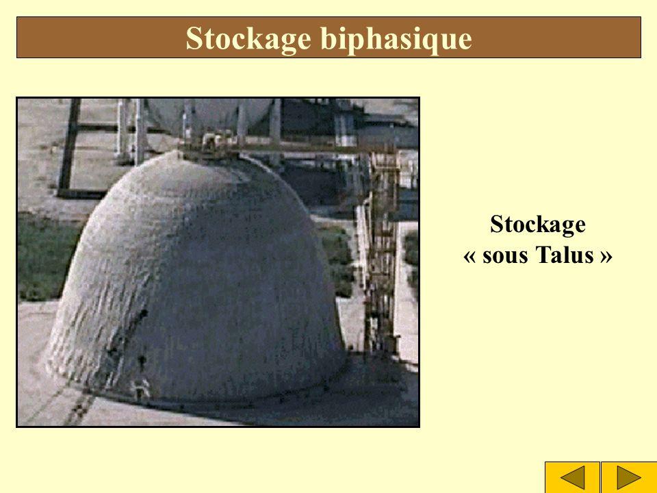 Stockage biphasique Stockage « sous Talus »