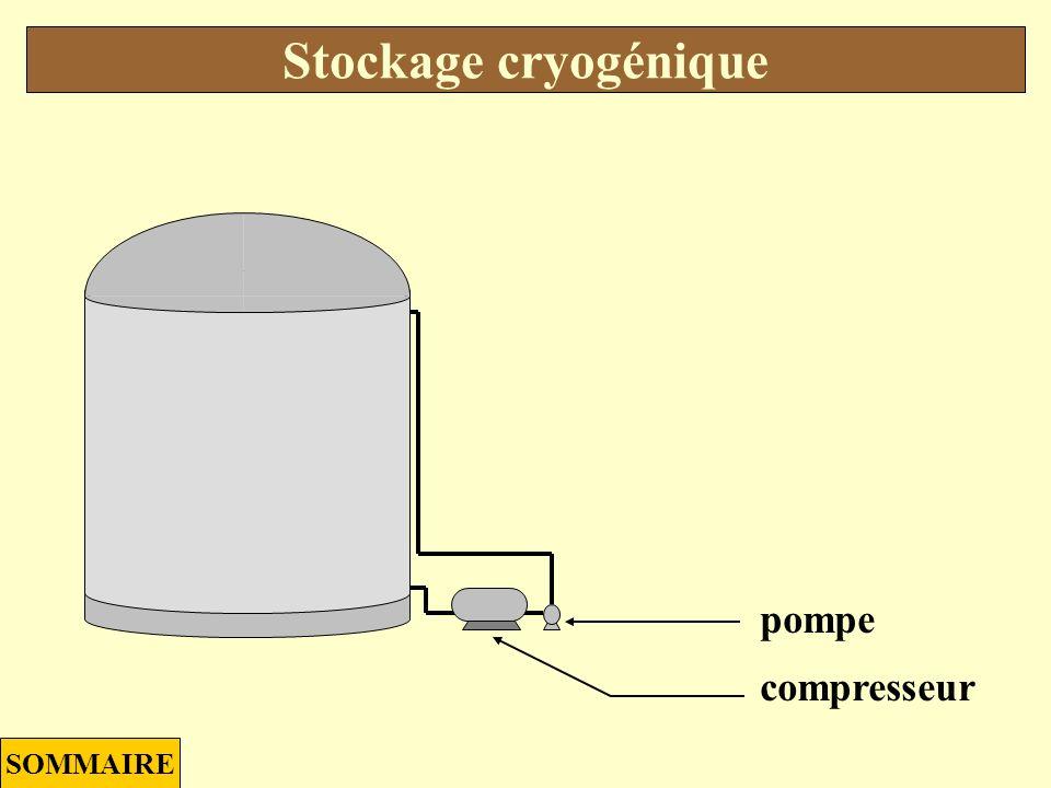 Stockage cryogénique pompe compresseur SOMMAIRE