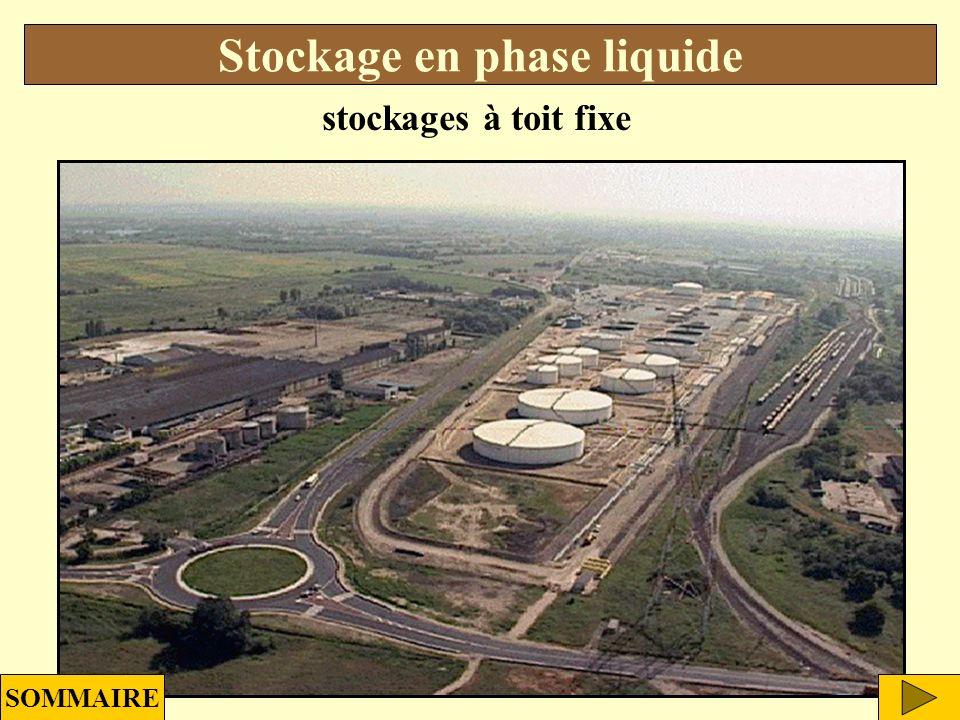 Stockage en phase liquide