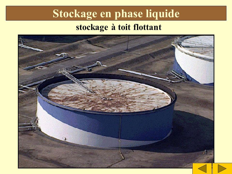 Stockage en phase liquide stockage à toit flottant