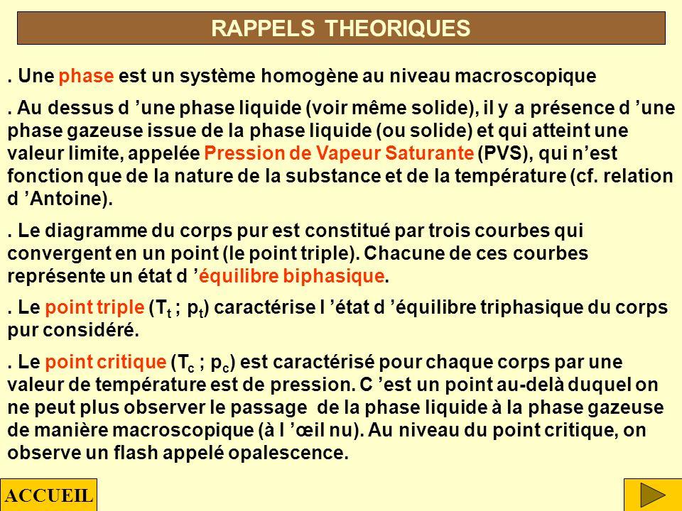 RAPPELS THEORIQUES . Une phase est un système homogène au niveau macroscopique.