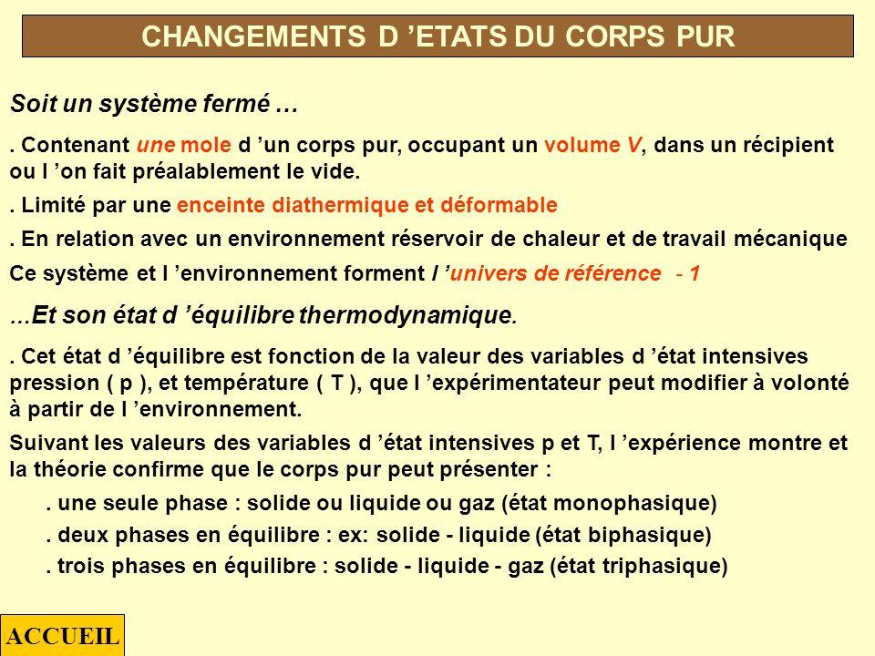 CHANGEMENTS D 'ETATS DU CORPS PUR