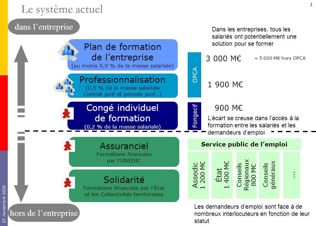 Service public de l'emploi