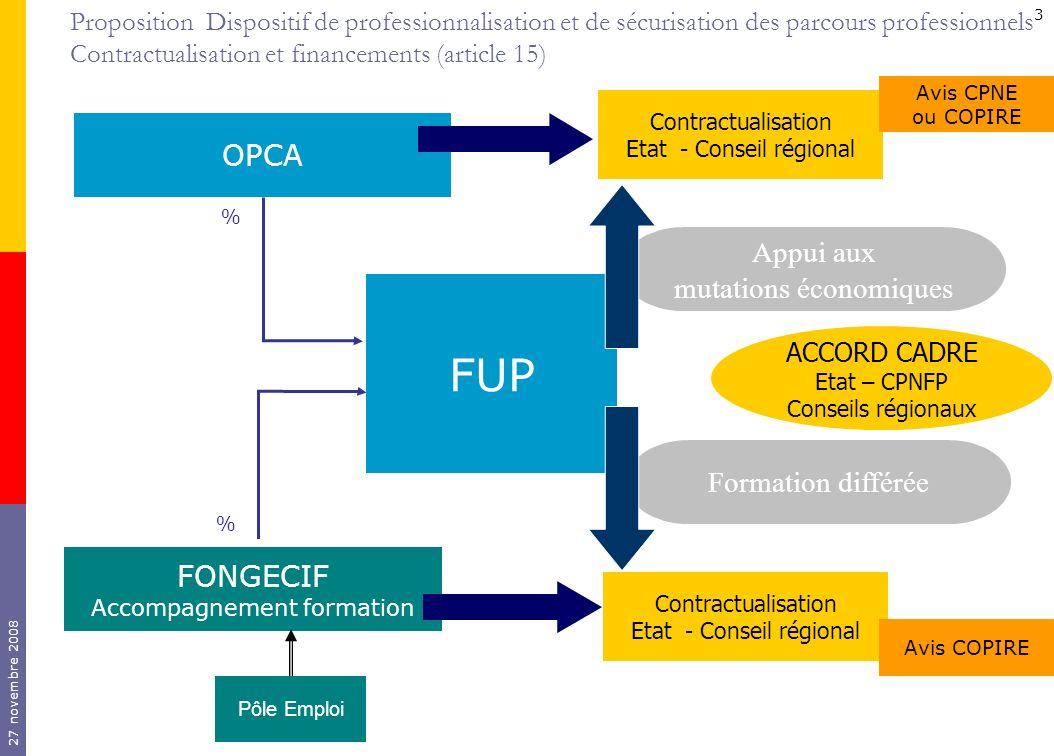 FUP OPCA Appui aux mutations économiques Formation différée FONGECIF