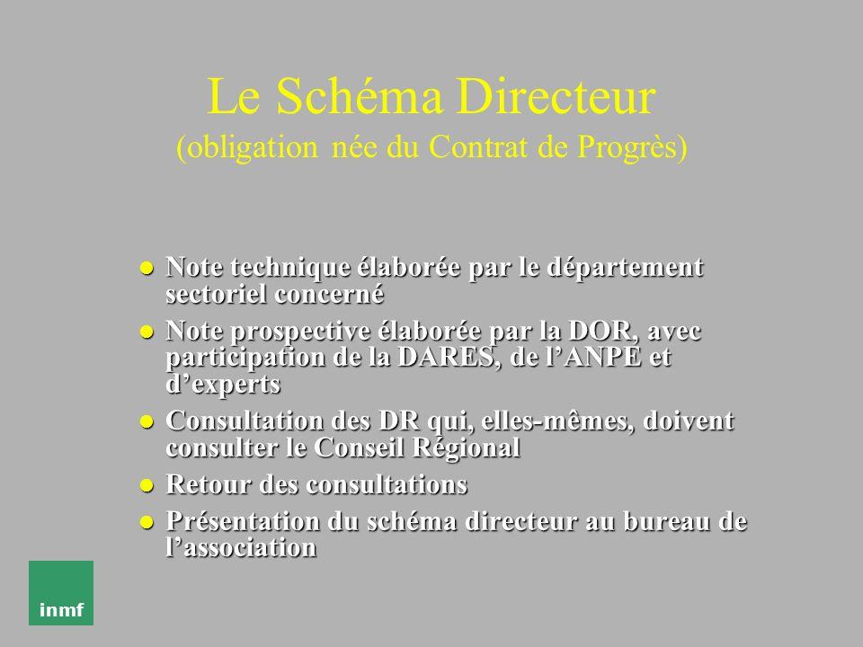 Le Schéma Directeur (obligation née du Contrat de Progrès)