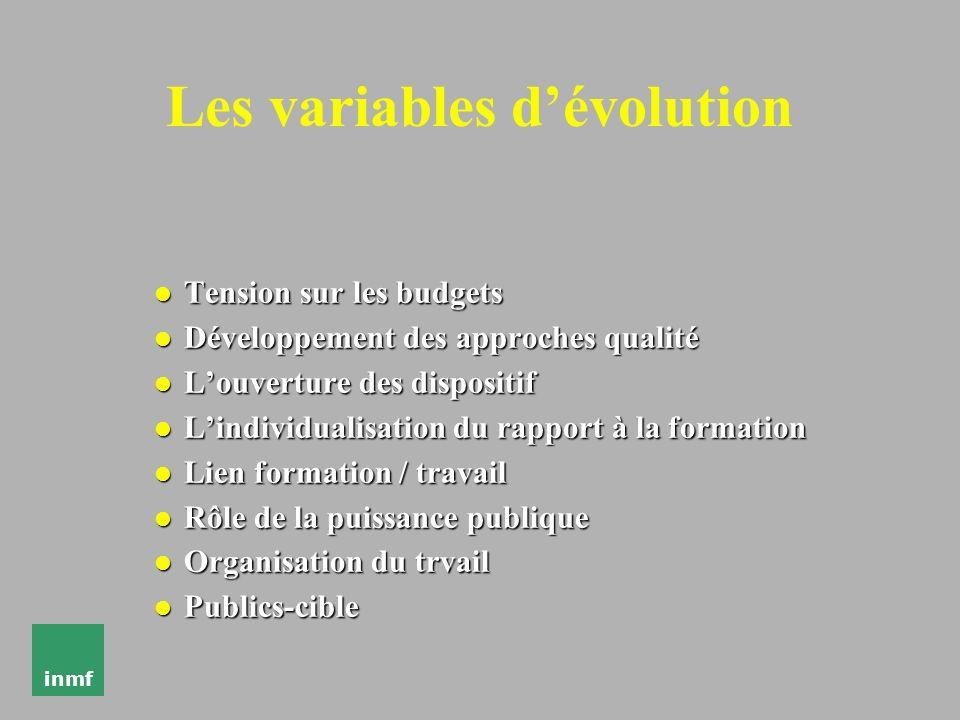 Les variables d'évolution