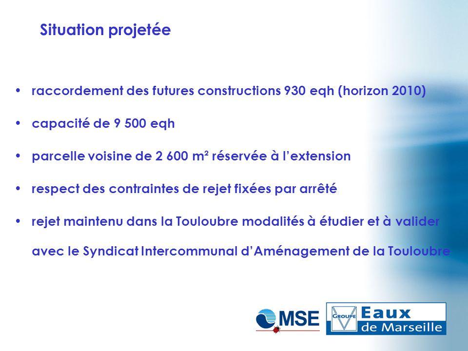 Situation projetée raccordement des futures constructions 930 eqh (horizon 2010) capacité de 9 500 eqh.