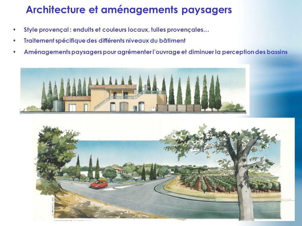 Architecture et aménagements paysagers