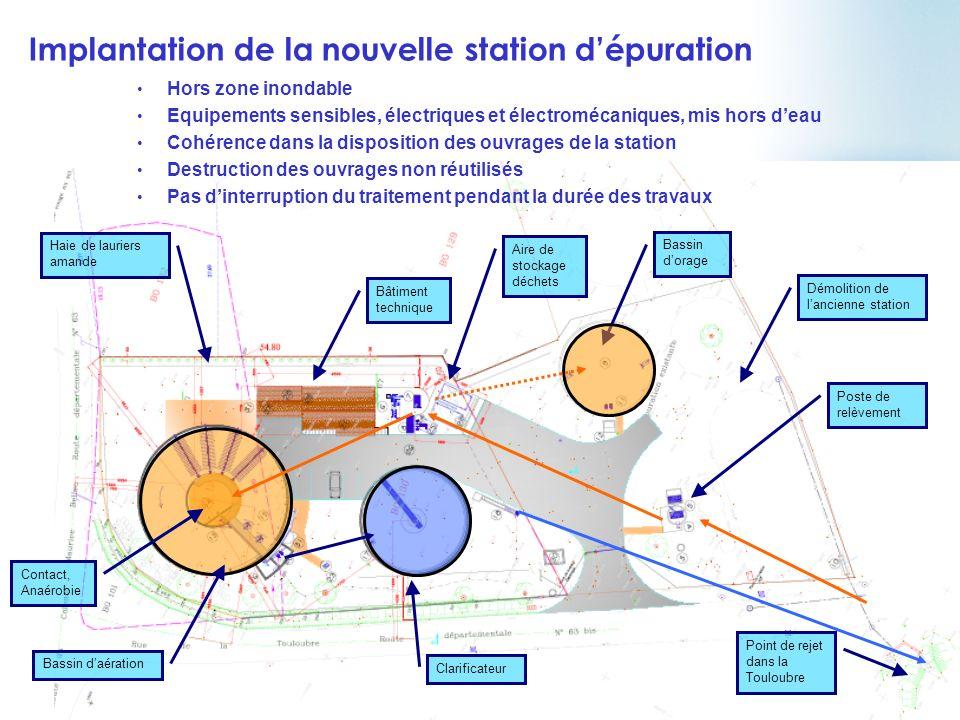 Implantation de la nouvelle station d'épuration
