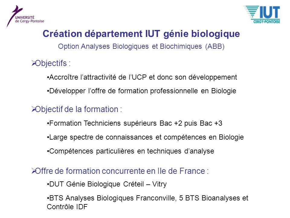 Création département IUT génie biologique