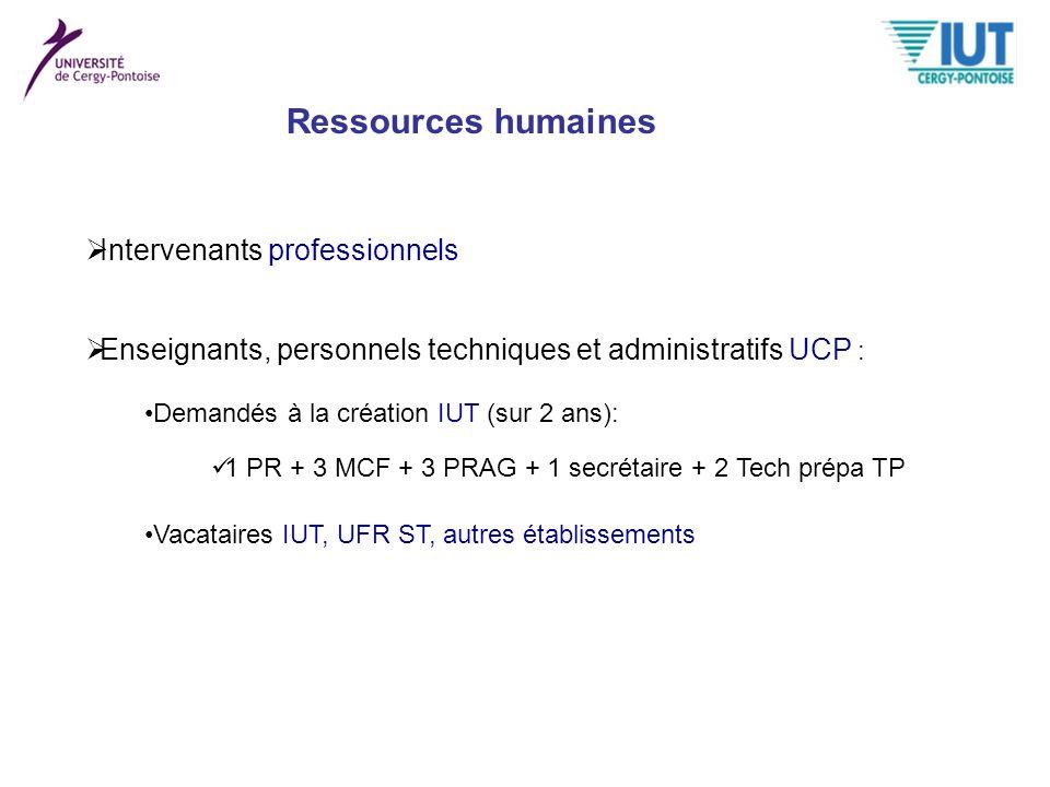 Ressources humaines Intervenants professionnels