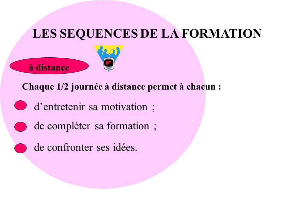 LES SEQUENCES DE LA FORMATION