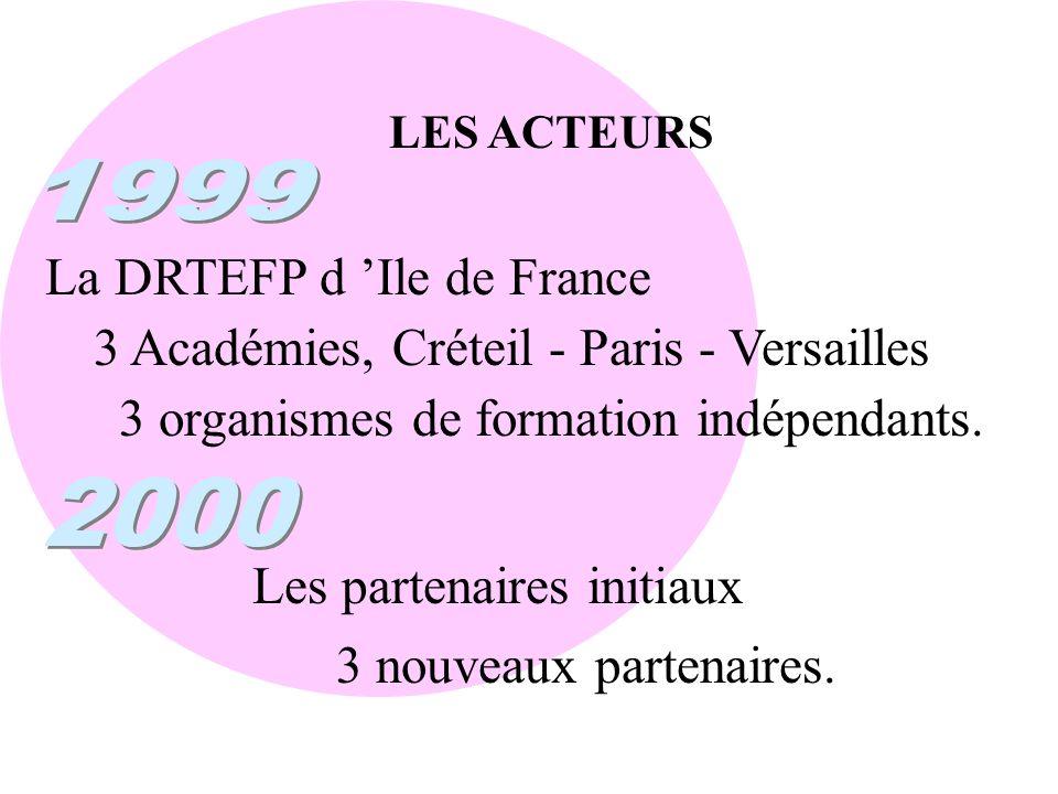 1999 2000 La DRTEFP d 'Ile de France