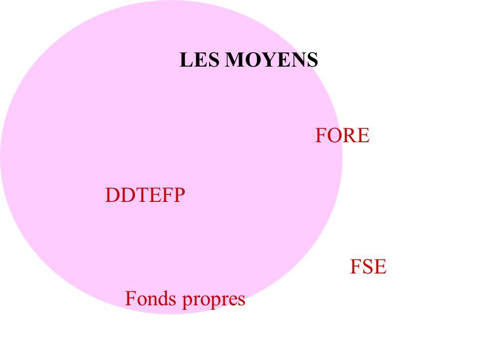 LES MOYENS FORE DDTEFP FSE Fonds propres