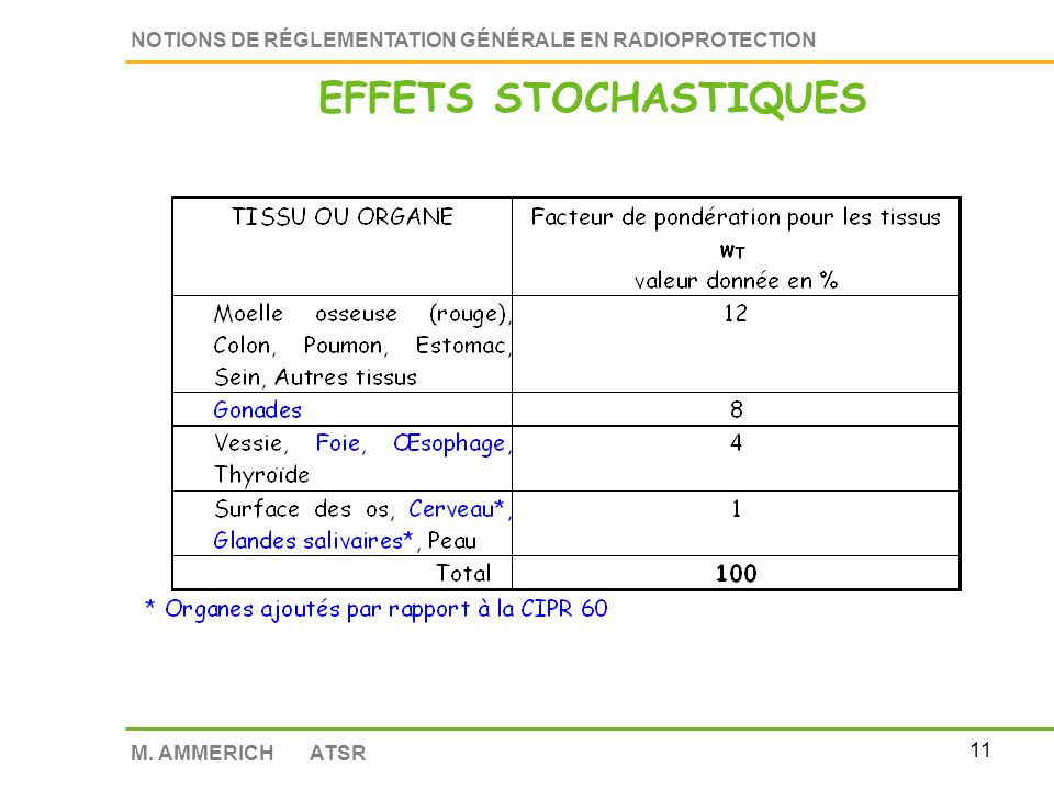 EFFETS STOCHASTIQUES