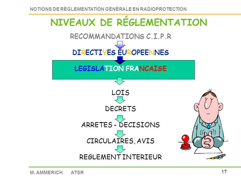NIVEAUX DE RÉGLEMENTATION DIRECTIVES EUROPEENNES LEGISLATION FRANCAISE