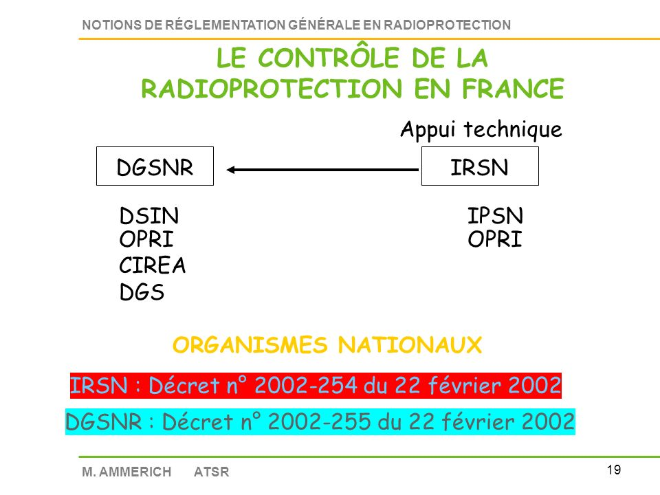 LE CONTRÔLE DE LA RADIOPROTECTION EN FRANCE