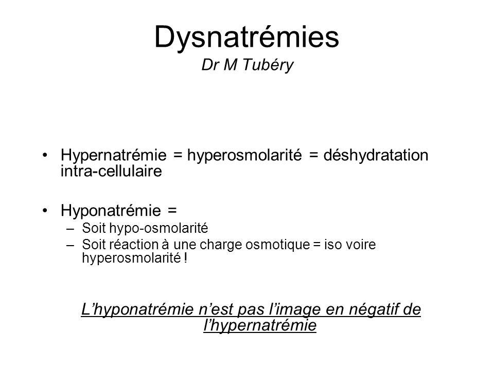 Dysnatrémies Dr M Tubéry
