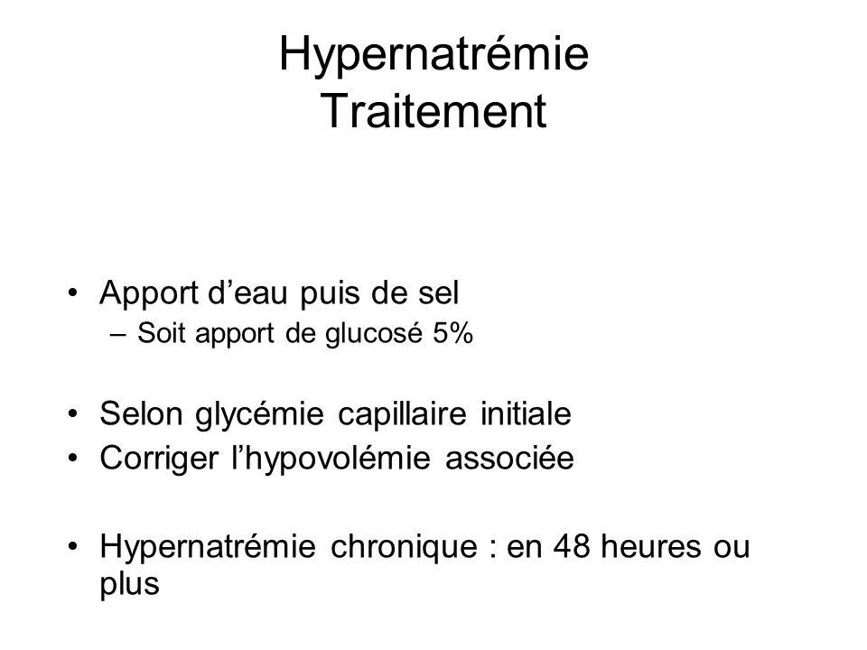 Hypernatrémie Traitement