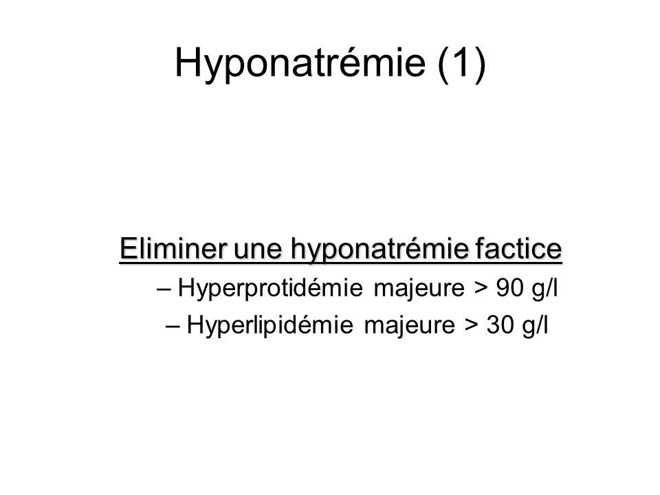 Hyponatrémie (1) Eliminer une hyponatrémie factice