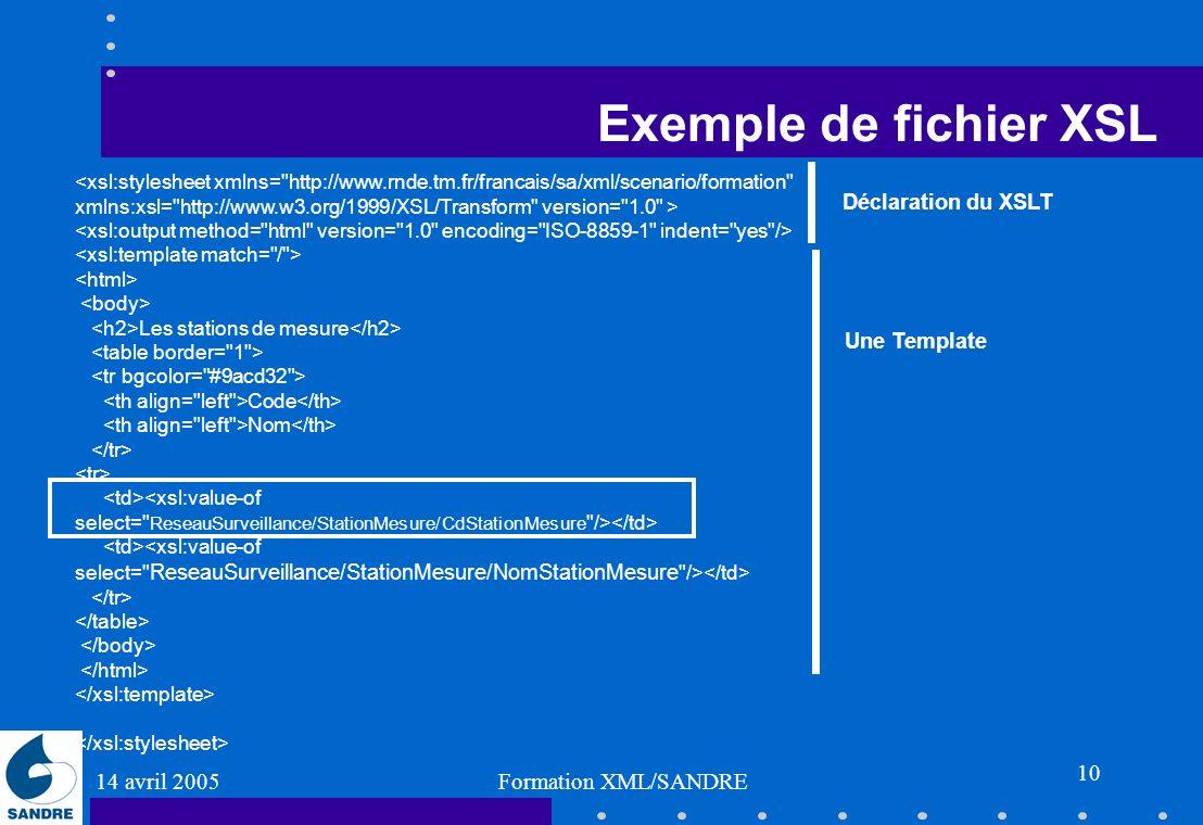 Exemple de fichier XSL Formation XML/SANDRE Déclaration du XSLT