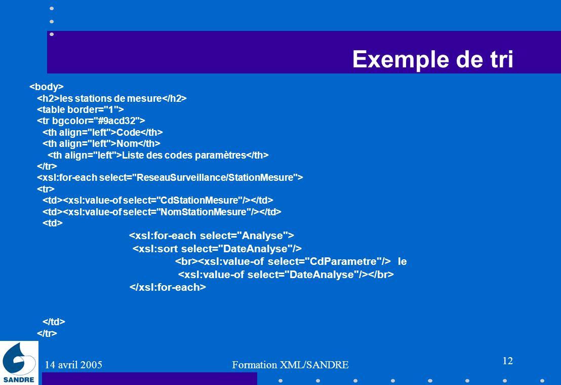 Exemple de tri <xsl:sort select= DateAnalyse />