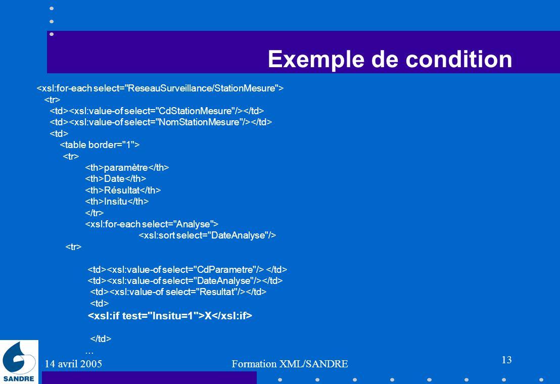Exemple de condition <xsl:if test= Insitu=1 >X</xsl:if>
