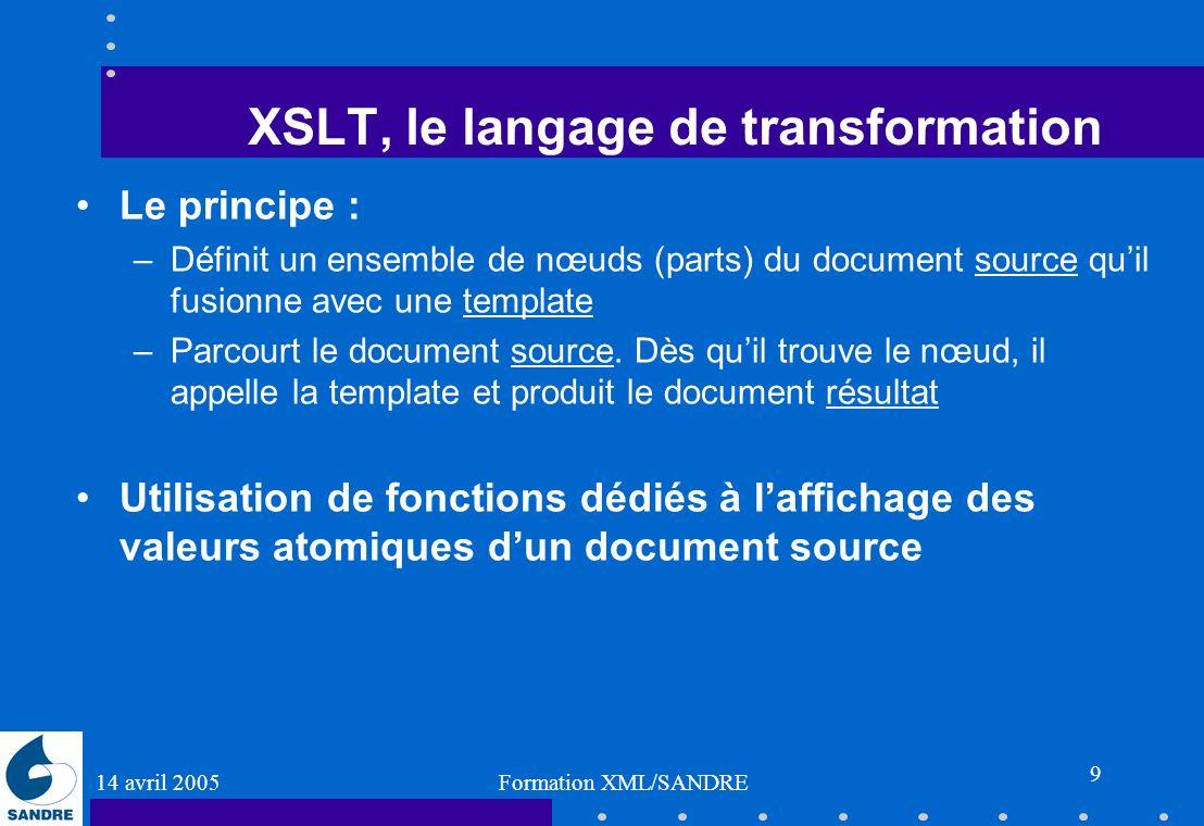 XSLT, le langage de transformation