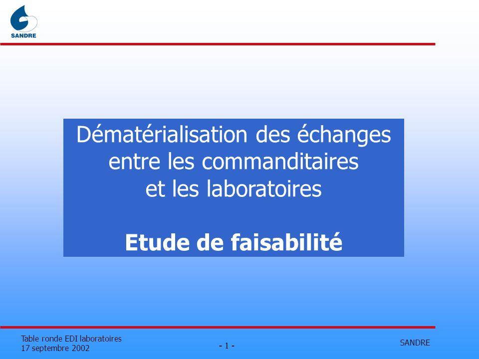 Dématérialisation des échanges entre les commanditaires et les laboratoires Etude de faisabilité