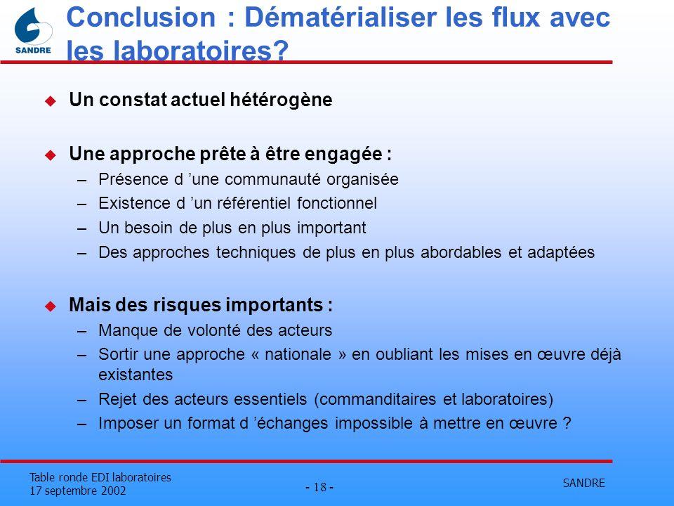 Conclusion : Dématérialiser les flux avec les laboratoires
