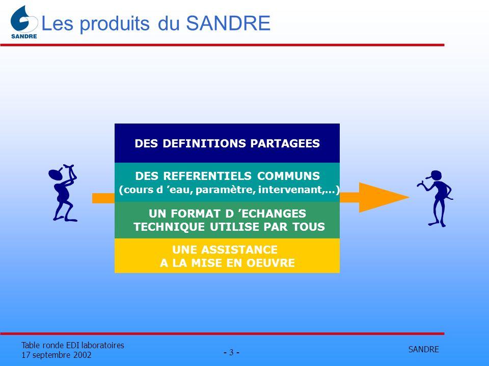 Les produits du SANDRE DES DEFINITIONS PARTAGEES