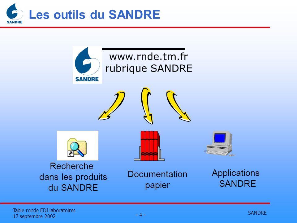 Les outils du SANDRE www.rnde.tm.fr rubrique SANDRE Recherche